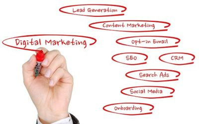Digital Marketing On The Rise
